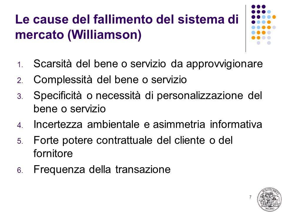 7 Le cause del fallimento del sistema di mercato (Williamson) 1. Scarsità del bene o servizio da approvvigionare 2. Complessità del bene o servizio 3.