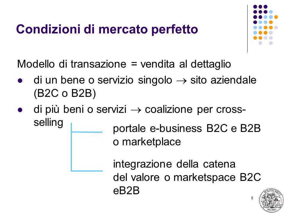 8 Condizioni di mercato perfetto Modello di transazione = vendita al dettaglio di un bene o servizio singolo sito aziendale (B2C o B2B) di più beni o