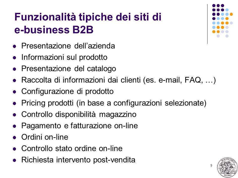 9 Funzionalità tipiche dei siti di e-business B2B Presentazione dellazienda Informazioni sul prodotto Presentazione del catalogo Raccolta di informazi
