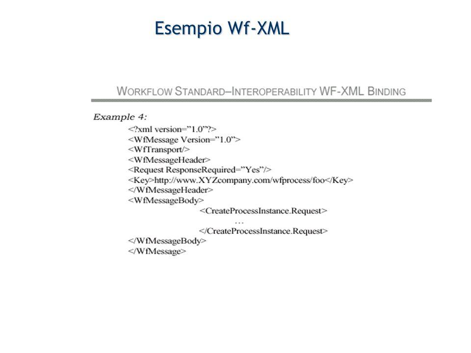 Esempio Wf-XML