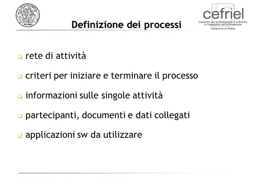 Definizione dei processi rete di attività criteri per iniziare e terminare il processo informazioni sulle singole attività partecipanti, documenti e dati collegati applicazioni sw da utilizzare