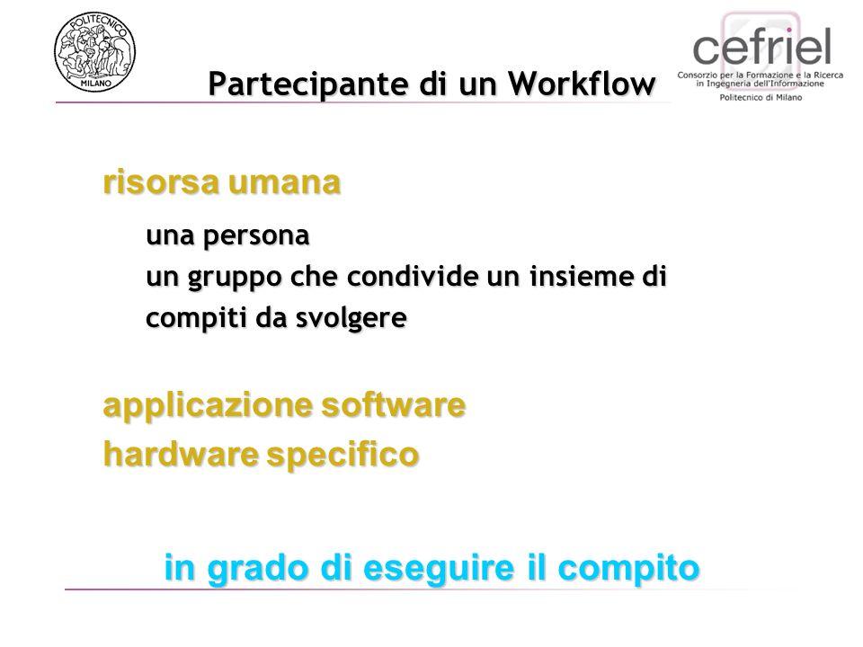 Partecipante di un Workflow in grado di eseguire il compito risorsa umana una persona un gruppo che condivide un insieme di compiti da svolgere applicazione software hardware specifico