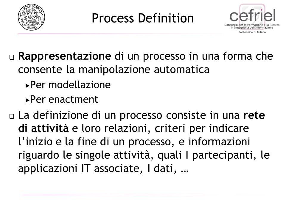 Process Definition Rappresentazione di un processo in una forma che consente la manipolazione automatica Per modellazione Per enactment La definizione di un processo consiste in una rete di attività e loro relazioni, criteri per indicare linizio e la fine di un processo, e informazioni riguardo le singole attività, quali I partecipanti, le applicazioni IT associate, I dati, …