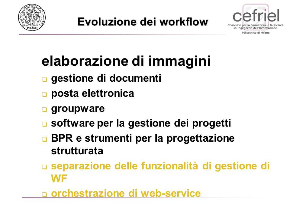 Evoluzione dei workflow gestione di documenti posta elettronica groupware software per la gestione dei progetti BPR e strumenti per la progettazione s