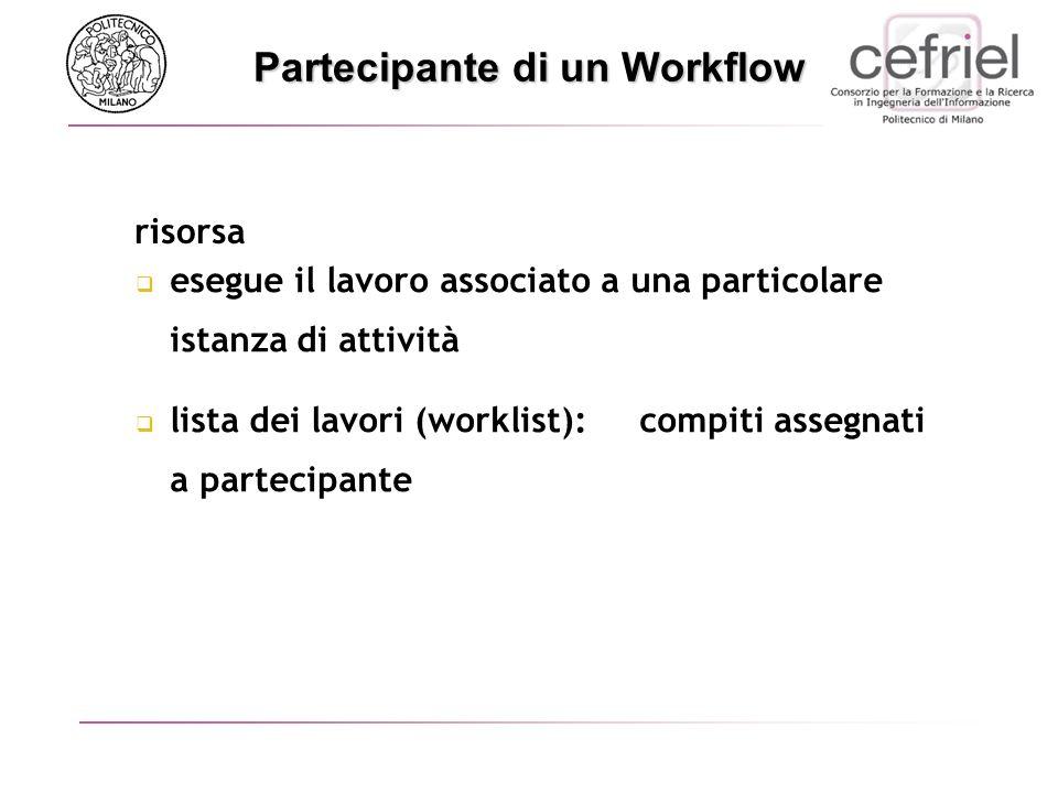 Partecipante di un Workflow esegue il lavoro associato a una particolare istanza di attività lista dei lavori (worklist): compiti assegnati a partecip