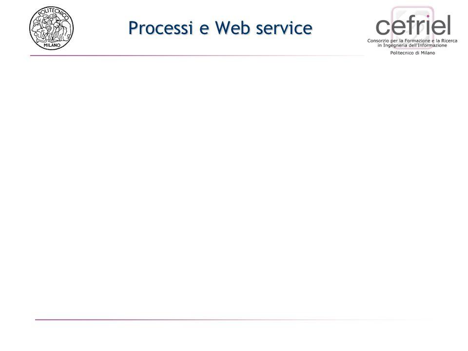 Processi e Web service