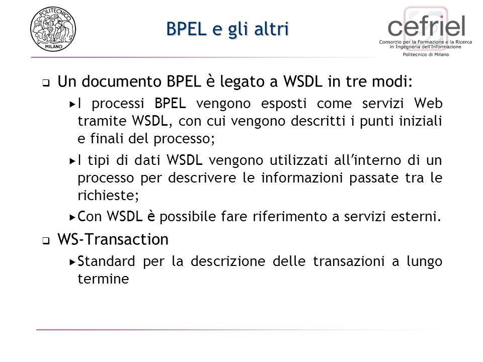 Un documento BPEL è legato a WSDL in tre modi: I processi BPEL vengono esposti come servizi Web tramite WSDL, con cui vengono descritti i punti iniziali e finali del processo; I tipi di dati WSDL vengono utilizzati all interno di un processo per descrivere le informazioni passate tra le richieste; Con WSDL è possibile fare riferimento a servizi esterni.