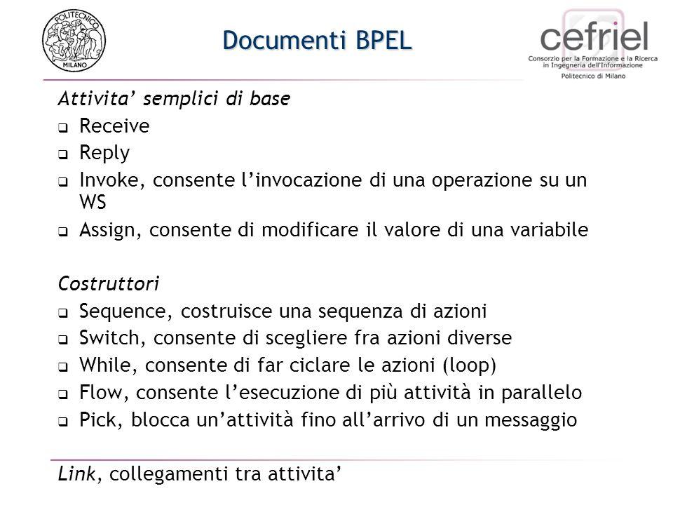 Documenti BPEL Attivita semplici di base Receive Reply Invoke, consente linvocazione di una operazione su un WS Assign, consente di modificare il valo