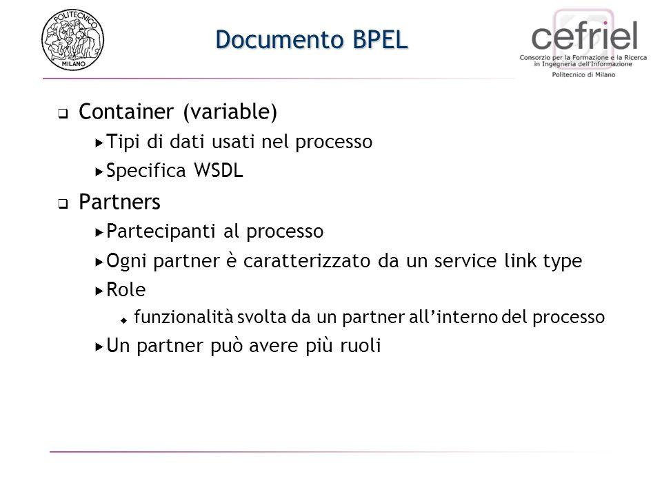 Documento BPEL Container (variable) Tipi di dati usati nel processo Specifica WSDL Partners Partecipanti al processo Ogni partner è caratterizzato da un service link type Role funzionalità svolta da un partner allinterno del processo Un partner può avere più ruoli