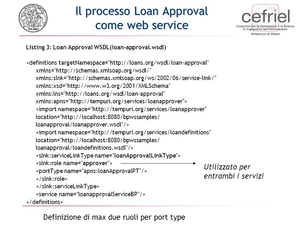 Il processo Loan Approval come web service Listing 3: Loan Approval WSDL(loan-approval.wsdl) <definitions targetNamespace=