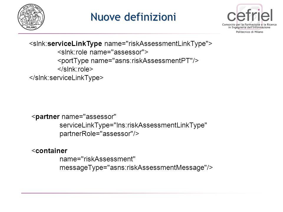 Nuove definizioni <partner name= assessor serviceLinkType= lns:riskAssessmentLinkType partnerRole= assessor /> <container name= riskAssessment messageType= asns:riskAssessmentMessage />