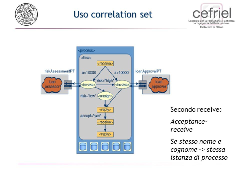 Uso correlation set Secondo receive: Acceptance- receive Se stesso nome e cognome -> stessa istanza di processo