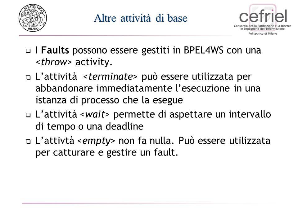 Altre attività di base I Faults possono essere gestiti in BPEL4WS con una activity. Lattività può essere utilizzata per abbandonare immediatamente les