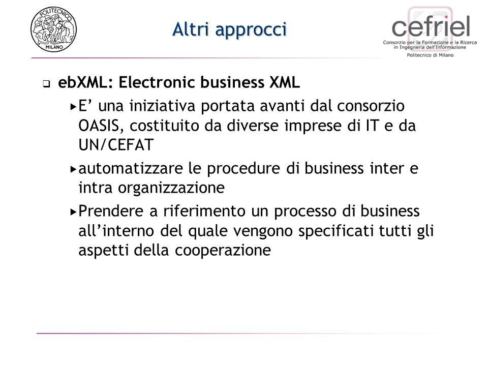 Altri approcci ebXML: Electronic business XML E una iniziativa portata avanti dal consorzio OASIS, costituito da diverse imprese di IT e da UN/CEFAT automatizzare le procedure di business inter e intra organizzazione Prendere a riferimento un processo di business allinterno del quale vengono specificati tutti gli aspetti della cooperazione