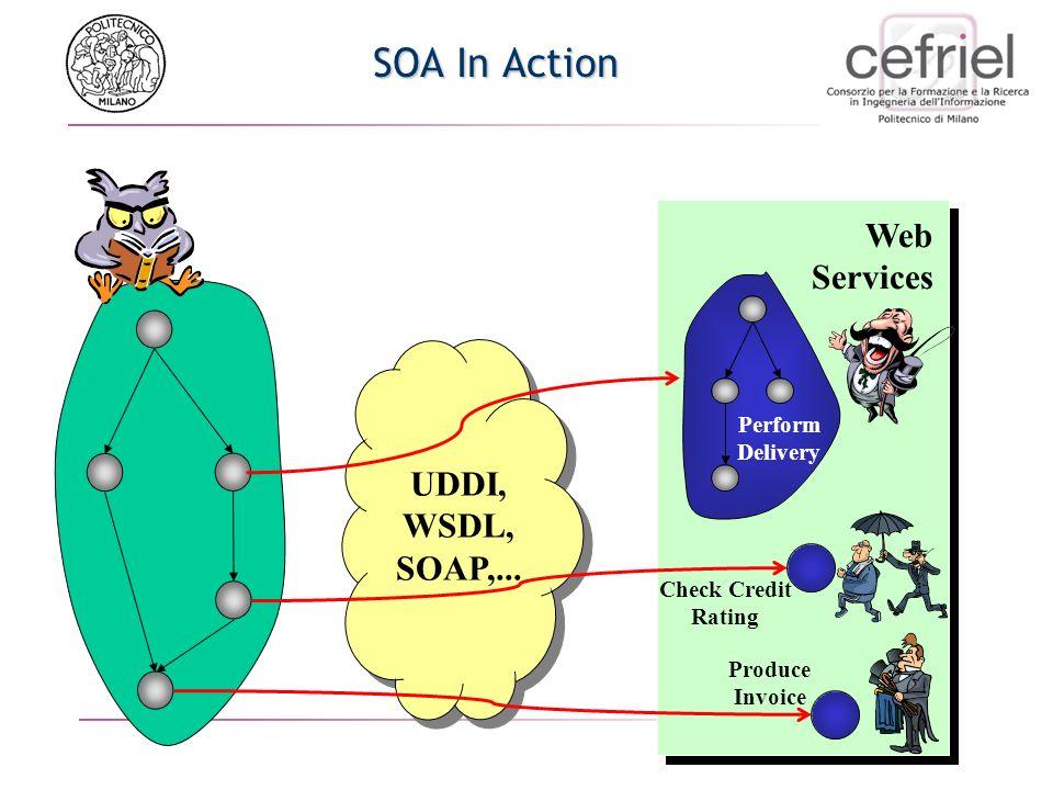 Il processo Loan Approval come web service Listing 3: Loan Approval WSDL(loan-approval.wsdl) <definitions targetNamespace= http://loans.org/wsdl/loan-approval xmlns= http://schemas.xmlsoap.org/wsdl/ xmlns:slnk= http://schemas.xmlsoap.org/ws/2002/06/service-link/ xmlns:xsd= http://www.w3.org/2001/XMLSchema xmlns:lns= http://loans.org/wsdl/loan-approval xmlns:apns= http://tempuri.org/services/loanapprover > <import namespace= http://tempuri.org/services/loanapprover location= http://localhost:8080/bpwssamples/ loanapproval/loanapprover.wsdl /> <import namespace= http://tempuri.org/services/loandefinitions location= http://localhost:8080/bpwssamples/ loanapproval/loandefinitions.wsdl /> Utilizzato per entrambi i servizi Definizione di max due ruoli per port type