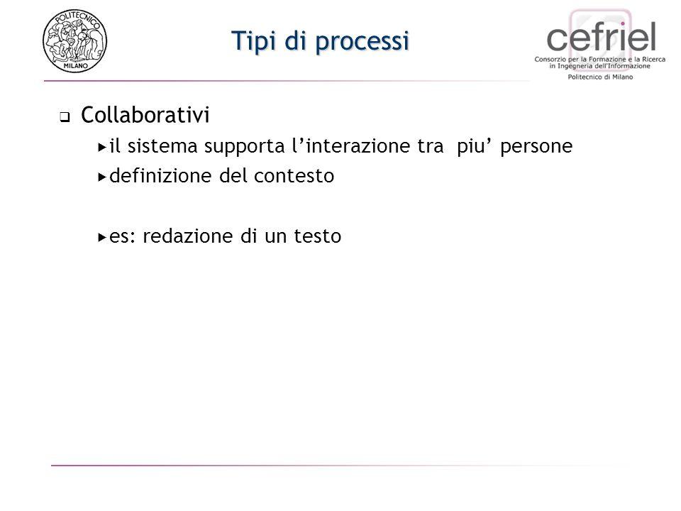 Tipi di processi Collaborativi il sistema supporta linterazione tra piu persone definizione del contesto es: redazione di un testo
