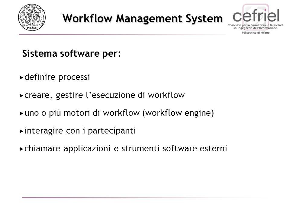 definire processi creare, gestire lesecuzione di workflow uno o più motori di workflow (workflow engine) interagire con i partecipanti chiamare applicazioni e strumenti software esterni Workflow Management System Sistema software per: