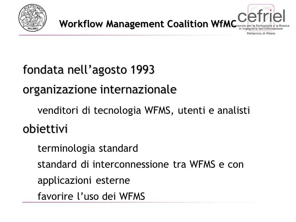 Workflow Management Coalition WfMC fondata nellagosto 1993 organizazione internazionale venditori di tecnologia WFMS, utenti e analisti terminologia standard standard di interconnessione tra WFMS e con applicazioni esterne favorire luso dei WFMS obiettivi
