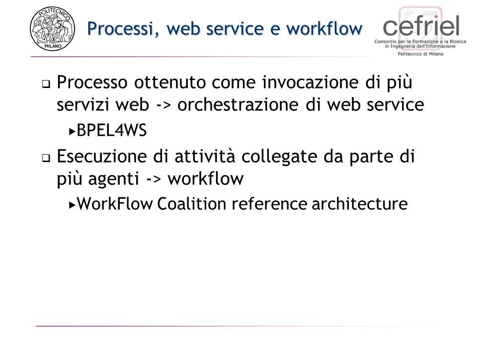 Processi, web service e workflow Processo ottenuto come invocazione di più servizi web -> orchestrazione di web service BPEL4WS Esecuzione di attività collegate da parte di più agenti -> workflow WorkFlow Coalition reference architecture