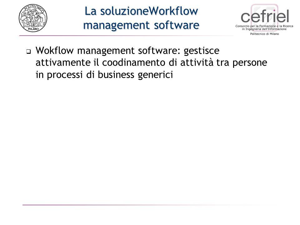 La soluzioneWorkflow management software Wokflow management software: gestisce attivamente il coodinamento di attività tra persone in processi di busi