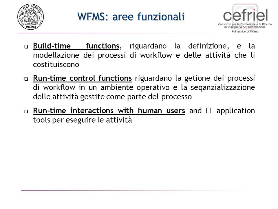 WFMS: aree funzionali Build-time functions, riguardano la definizione, e la modellazione dei processi di workflow e delle attività che li costituiscono Run-time control functions riguardano la getione dei processi di workflow in un ambiente operativo e la seqanzializzazione delle attività gestite come parte del processo Run-time interactions with human users and IT application tools per eseguire le attività