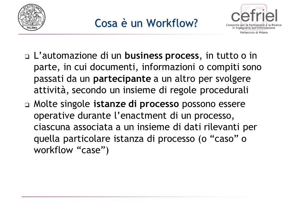Cosa è un Workflow? Lautomazione di un business process, in tutto o in parte, in cui documenti, informazioni o compiti sono passati da un partecipante