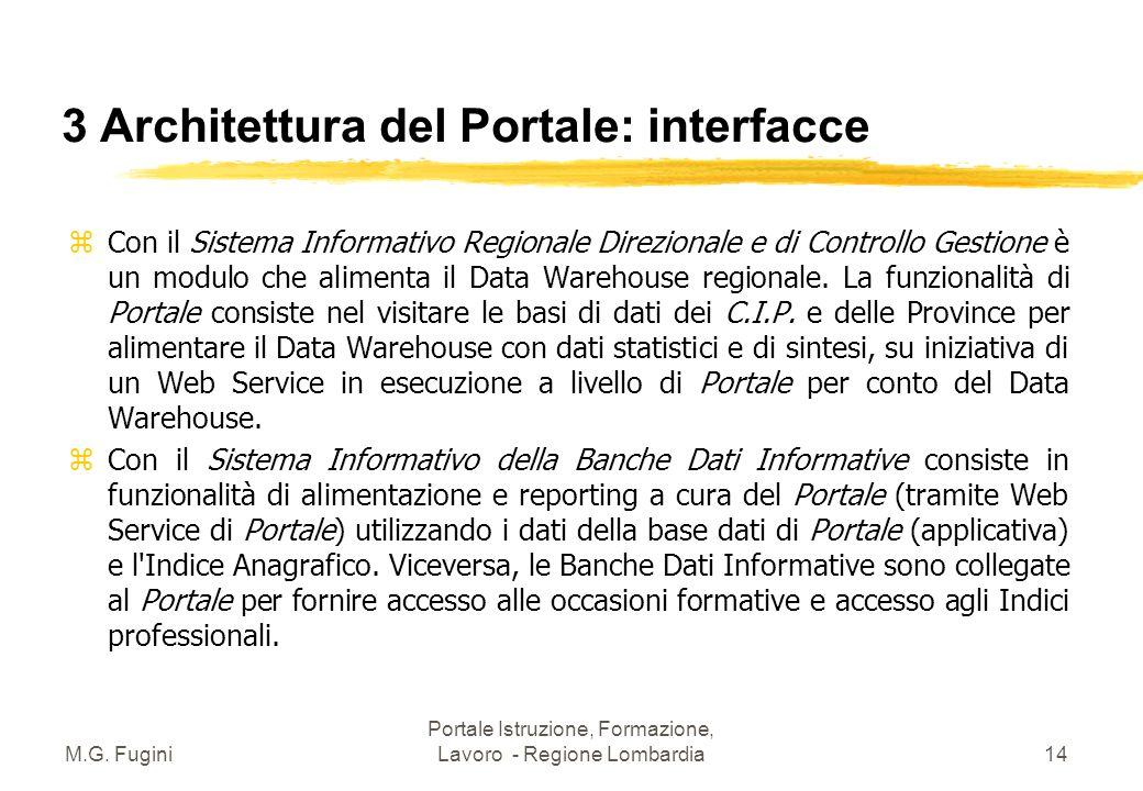 M.G. Fugini Portale Istruzione, Formazione, Lavoro - Regione Lombardia13 3 Architettura del Portale: sottosistemi 2/2 3 Sottosistema di interoperabili