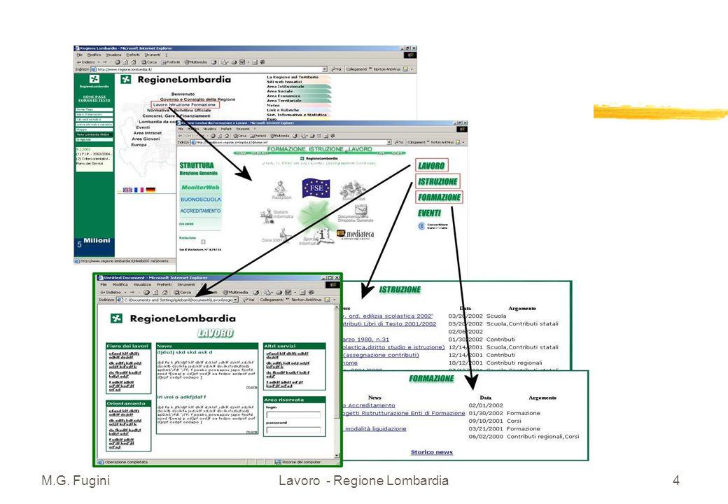 M.G. Fugini Portale Istruzione, Formazione, Lavoro - Regione Lombardia3 1 Scopi e contesto: supporto amministrativo e Fiera dei Lavori Con il progetto