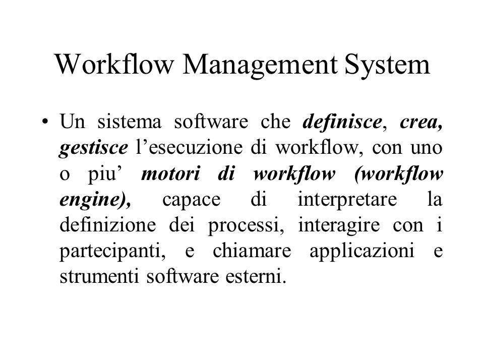 Workflow Management System Un sistema software che definisce, crea, gestisce lesecuzione di workflow, con uno o piu motori di workflow (workflow engin
