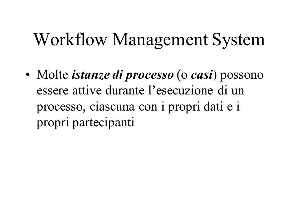 Workflow Management System Molte istanze di processo (o casi) possono essere attive durante lesecuzione di un processo, ciascuna con i propri dati e i
