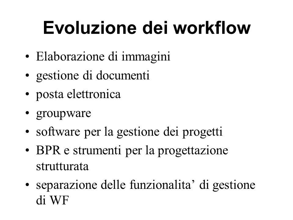 Evoluzione dei workflow Elaborazione di immagini gestione di documenti posta elettronica groupware software per la gestione dei progetti BPR e strumen