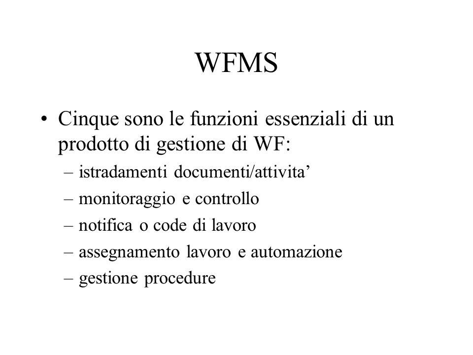 WFMS Cinque sono le funzioni essenziali di un prodotto di gestione di WF: –istradamenti documenti/attivita –monitoraggio e controllo –notifica o code