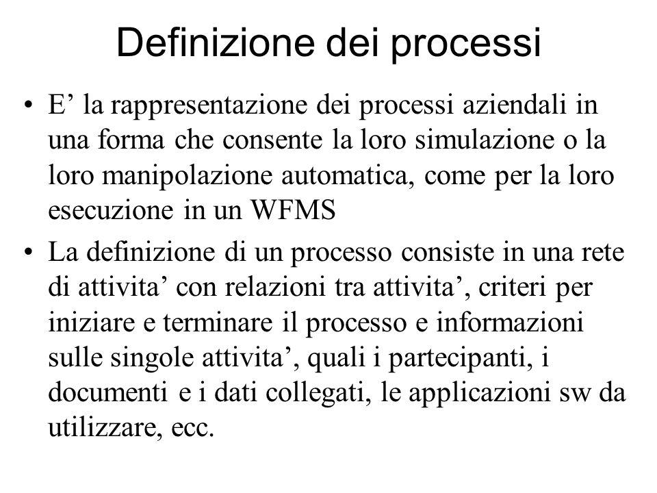 Definizione dei processi E la rappresentazione dei processi aziendali in una forma che consente la loro simulazione o la loro manipolazione automatica