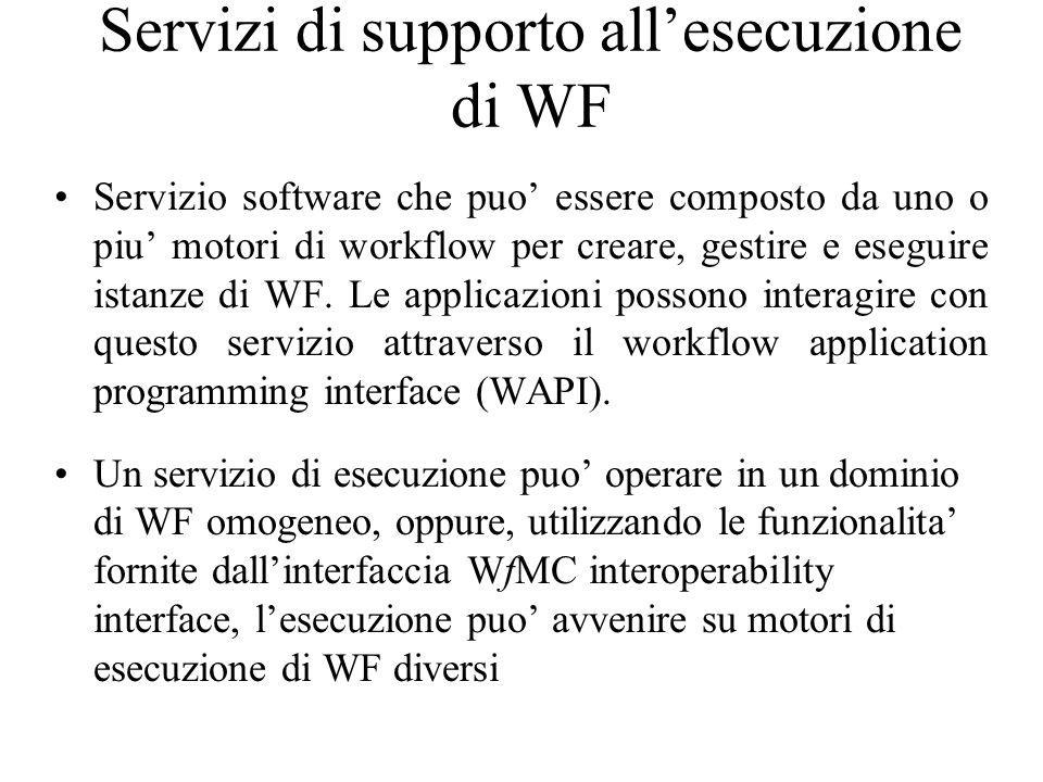 Servizi di supporto allesecuzione di WF Servizio software che puo essere composto da uno o piu motori di workflow per creare, gestire e eseguire istan