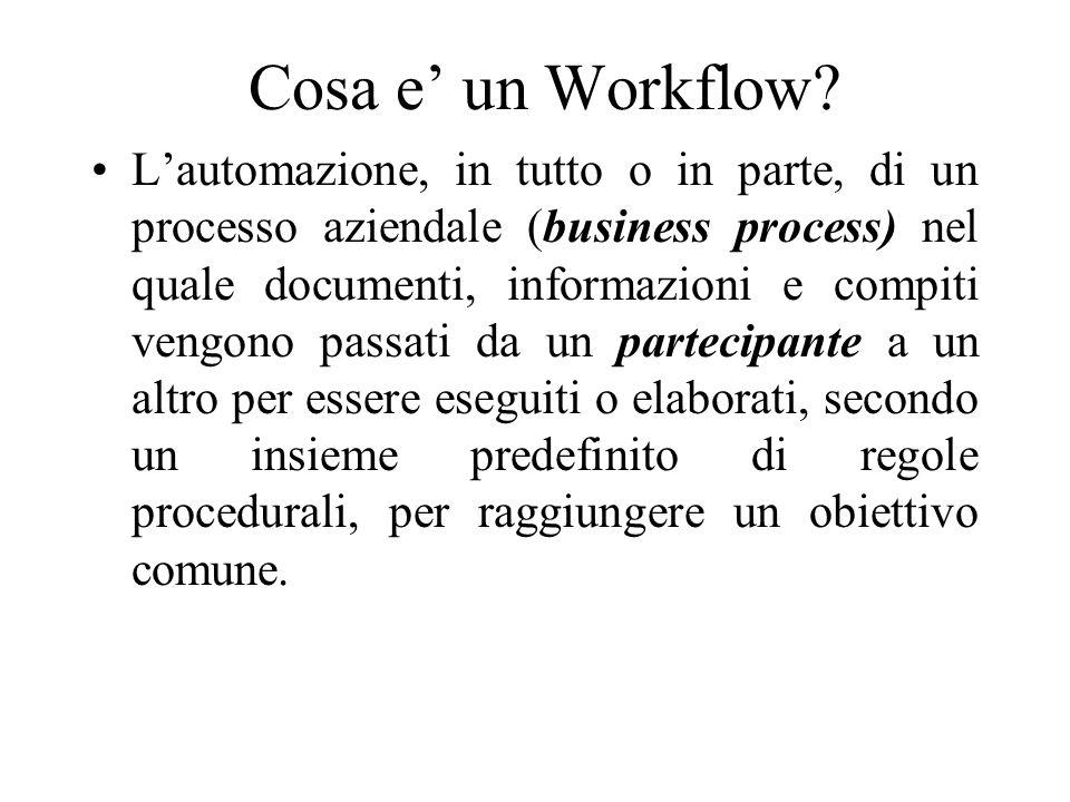 Cosa e un Workflow? Lautomazione, in tutto o in parte, di un processo aziendale (business process) nel quale documenti, informazioni e compiti vengono