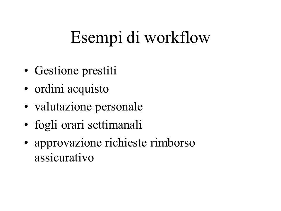 Meta-model per la definizione dei processi