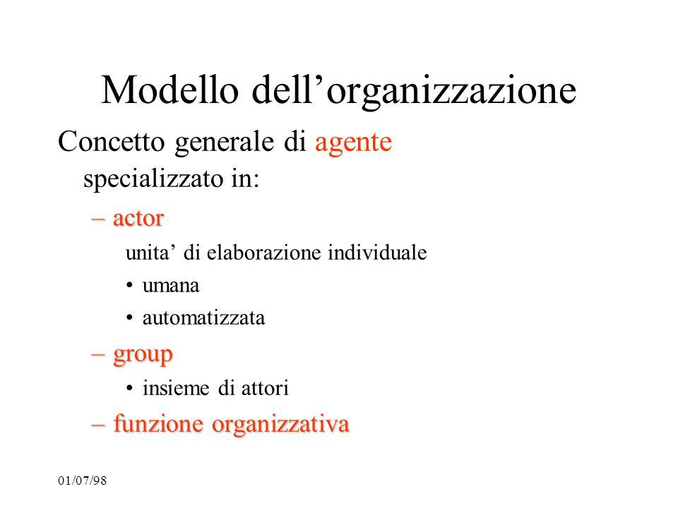 01/07/98 Modello dellorganizzazione Concetto generale di agente specializzato in: –actor unita di elaborazione individuale umana automatizzata –group