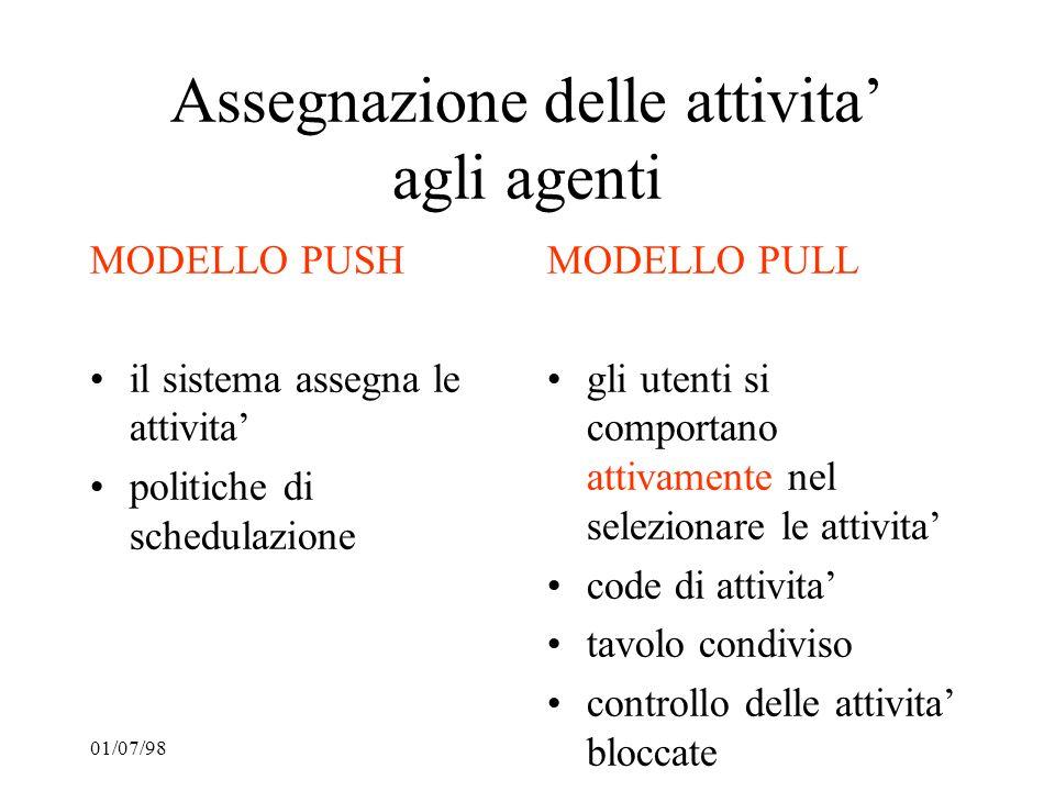 Assegnazione delle attivita agli agenti MODELLO PUSH il sistema assegna le attivita politiche di schedulazione MODELLO PULL gli utenti si comportano a