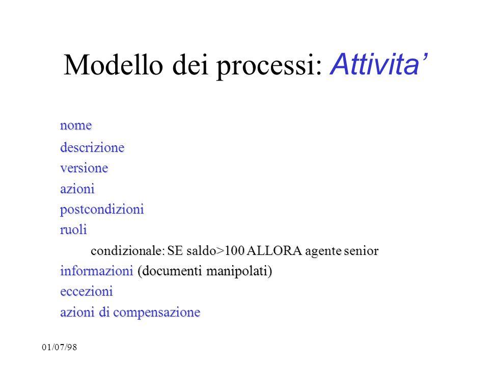 01/07/98 Modello dei processi: Attivita nomedescrizioneversioneazionipostcondizioniruoli condizionale: SE saldo>100 ALLORA agente senior informazioni