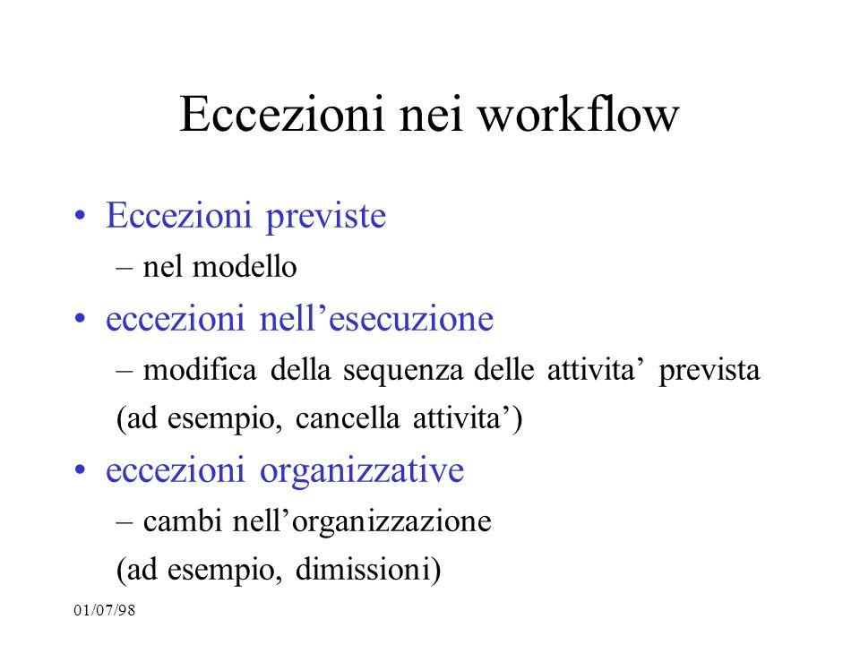 01/07/98 Eccezioni nei workflow Eccezioni previste –nel modello eccezioni nellesecuzione –modifica della sequenza delle attivita prevista (ad esempio,