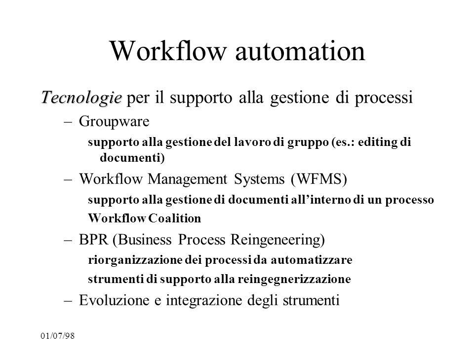 01/07/98 Eccezioni nei workflow Eccezioni previste –nel modello eccezioni nellesecuzione –modifica della sequenza delle attivita prevista (ad esempio, cancella attivita) eccezioni organizzative –cambi nellorganizzazione (ad esempio, dimissioni)