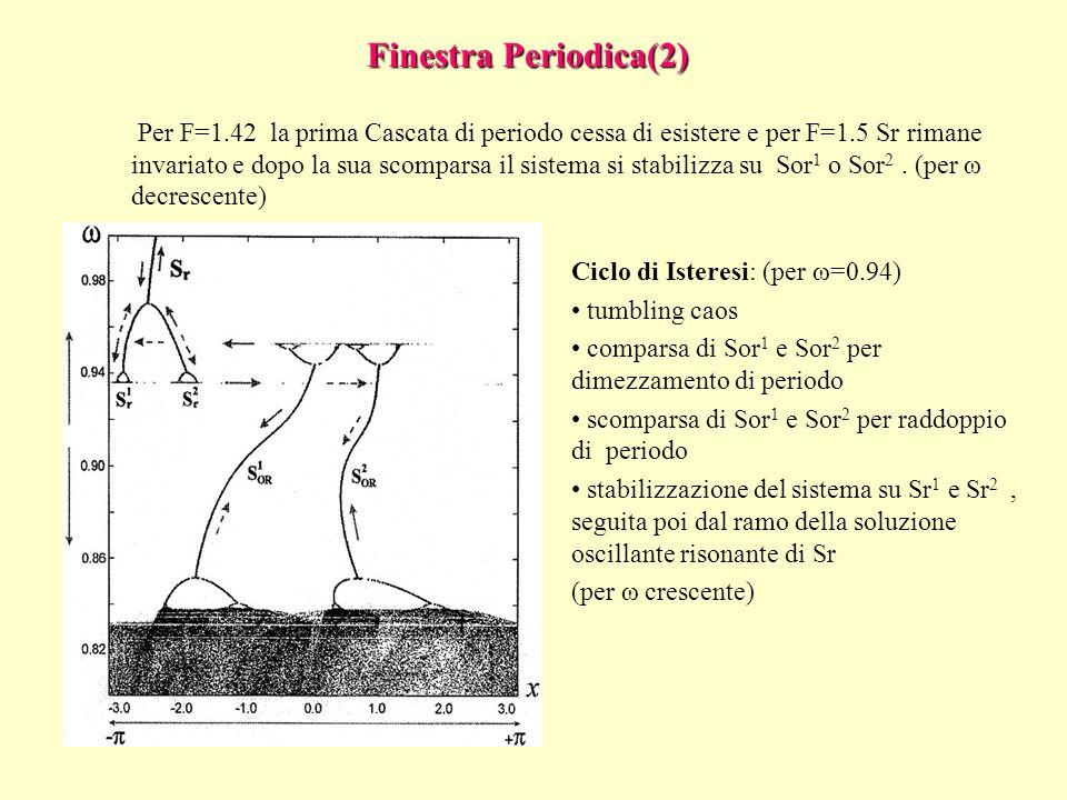 Per F=1.42 la prima Cascata di periodo cessa di esistere e per F=1.5 Sr rimane invariato e dopo la sua scomparsa il sistema si stabilizza su Sor 1 o S
