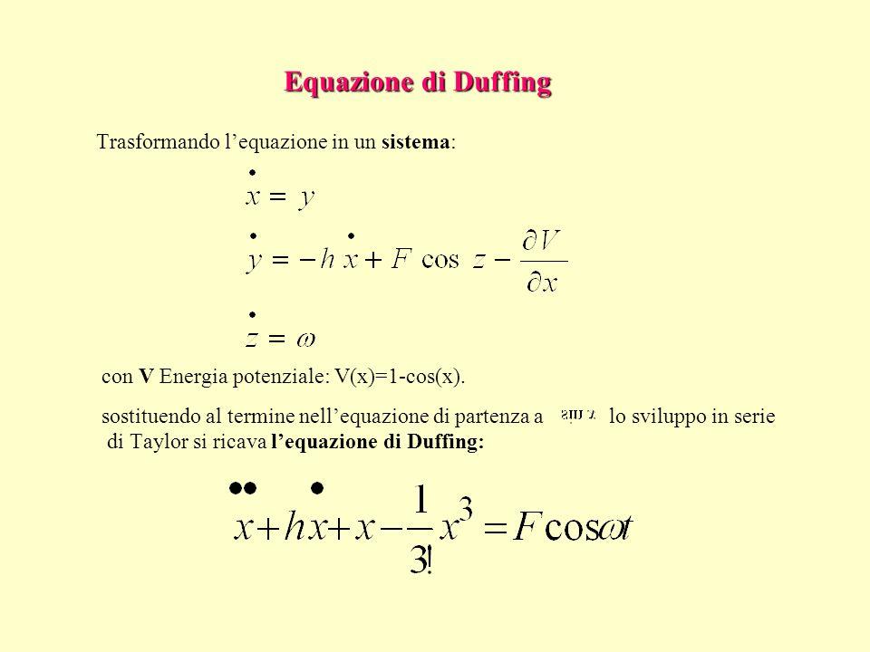 Trasformando lequazione in un sistema: con V Energia potenziale: V(x)=1-cos(x). sostituendo al termine nellequazione di partenza a lo sviluppo in seri