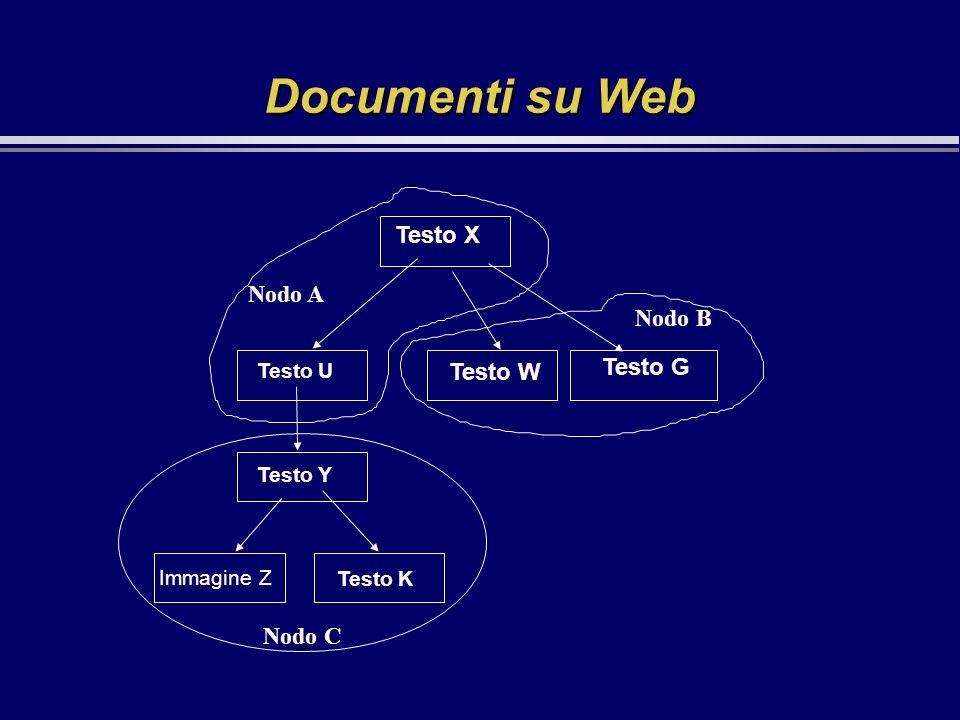 Testo G Testo X Testo W Nodo A Nodo C Nodo B Documenti su Web Testo Y Immagine Z Testo K Testo U
