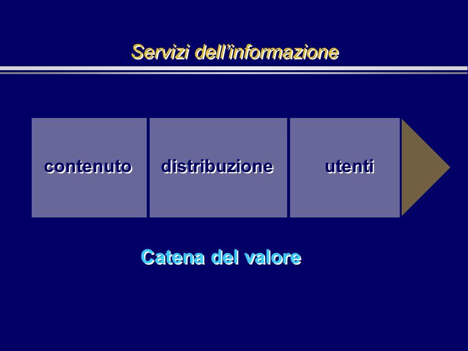 Servizi dellinformazione contenuto distribuzione utenti Catena del valore