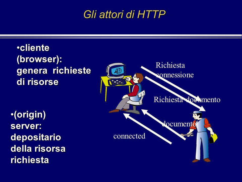 Gli attori di HTTP Gli attori di HTTP cliente (browser): genera richieste di risorsecliente (browser): genera richieste di risorse (origin) server: de