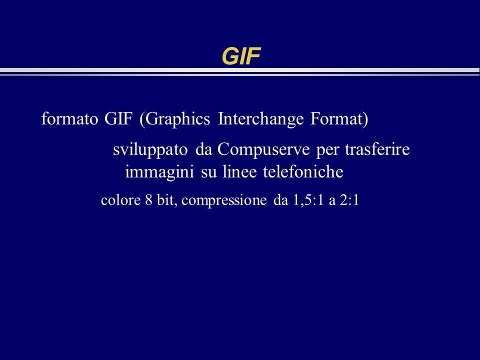 GIF formato GIF (Graphics Interchange Format) sviluppato da Compuserve per trasferire immagini su linee telefoniche colore 8 bit, compressione da 1,5: