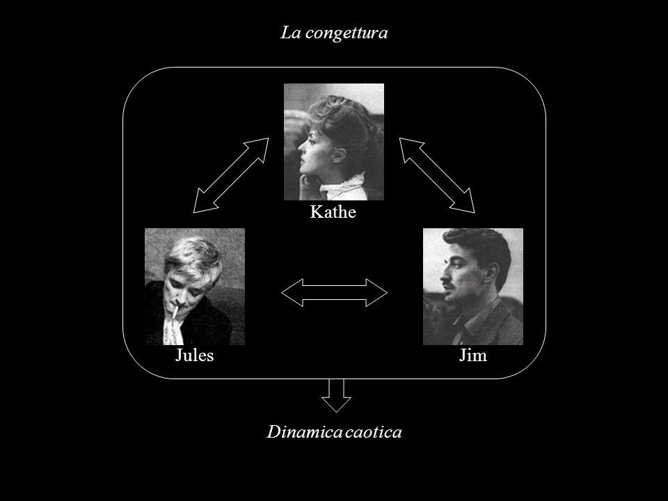 Kathe JulesJim La congettura Dinamica caotica