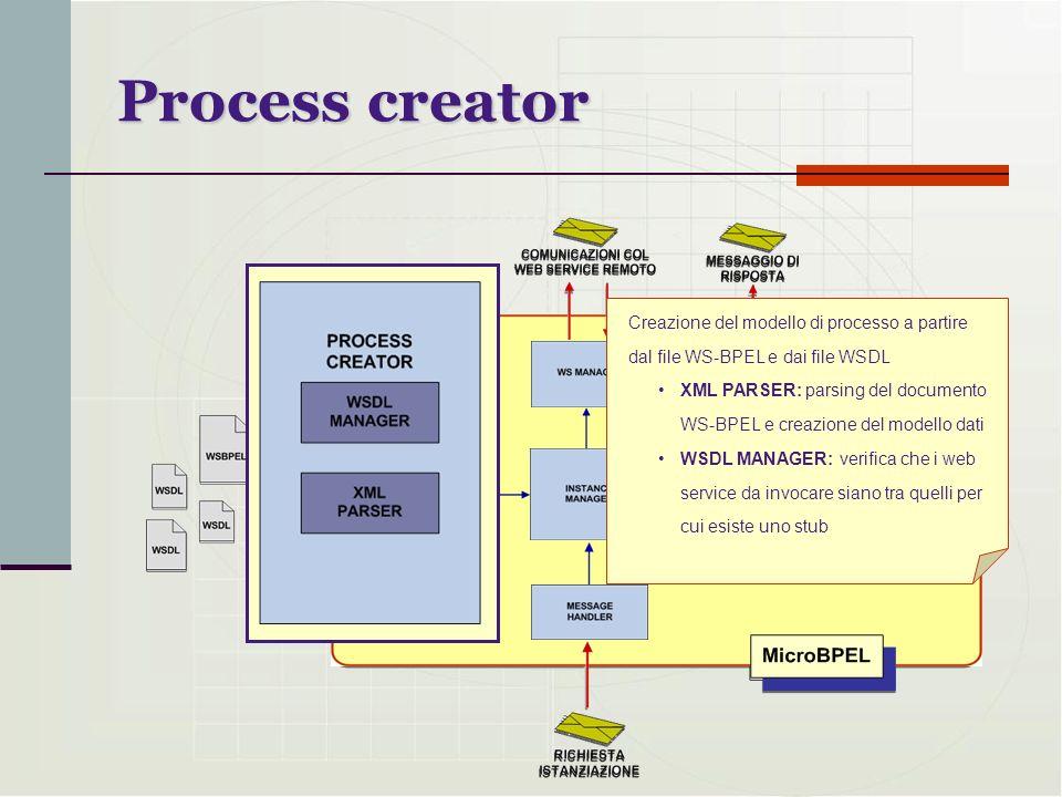 Process creator Creazione del modello di processo a partire dal file WS-BPEL e dai file WSDL XML PARSER: parsing del documento WS-BPEL e creazione del