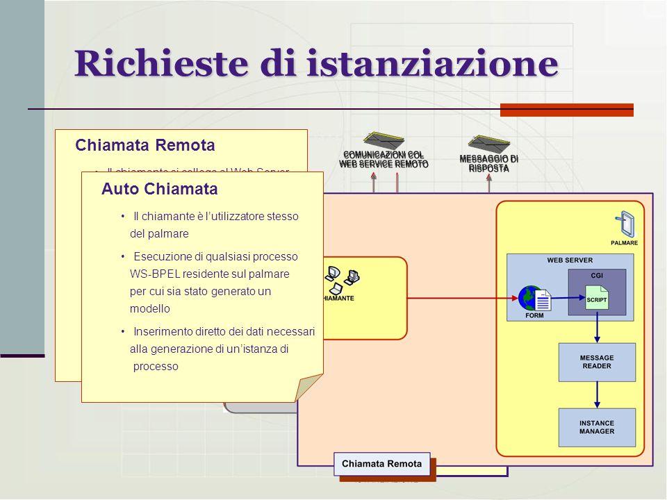 Richieste di istanziazione Chiamata Remota Il chiamante si collega al Web Server Un apposito script gestito da CGI raccoglie e memorizza dati inseriti